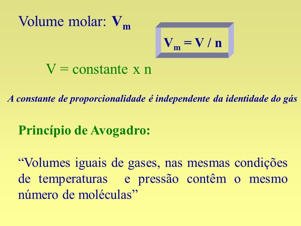 Volume molar: Vm V = constante x n Vm = V / n Princípio de Avogadro: