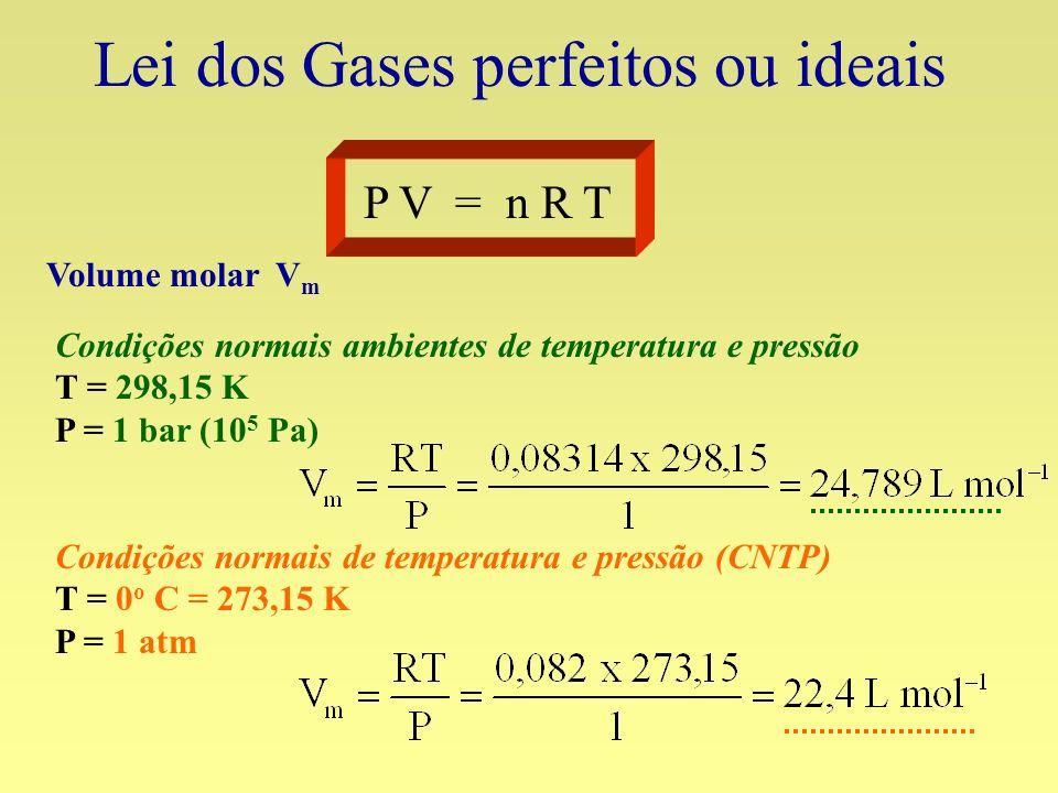 Lei dos Gases perfeitos ou ideais