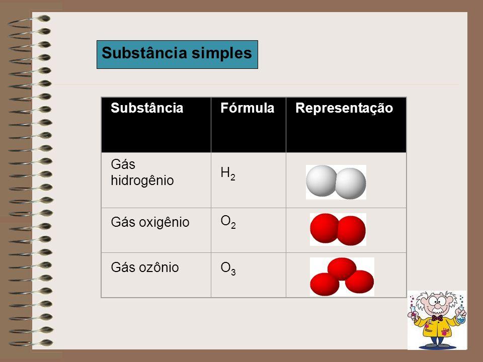 Substância simples Substância Fórmula Representação Gás hidrogênio H2