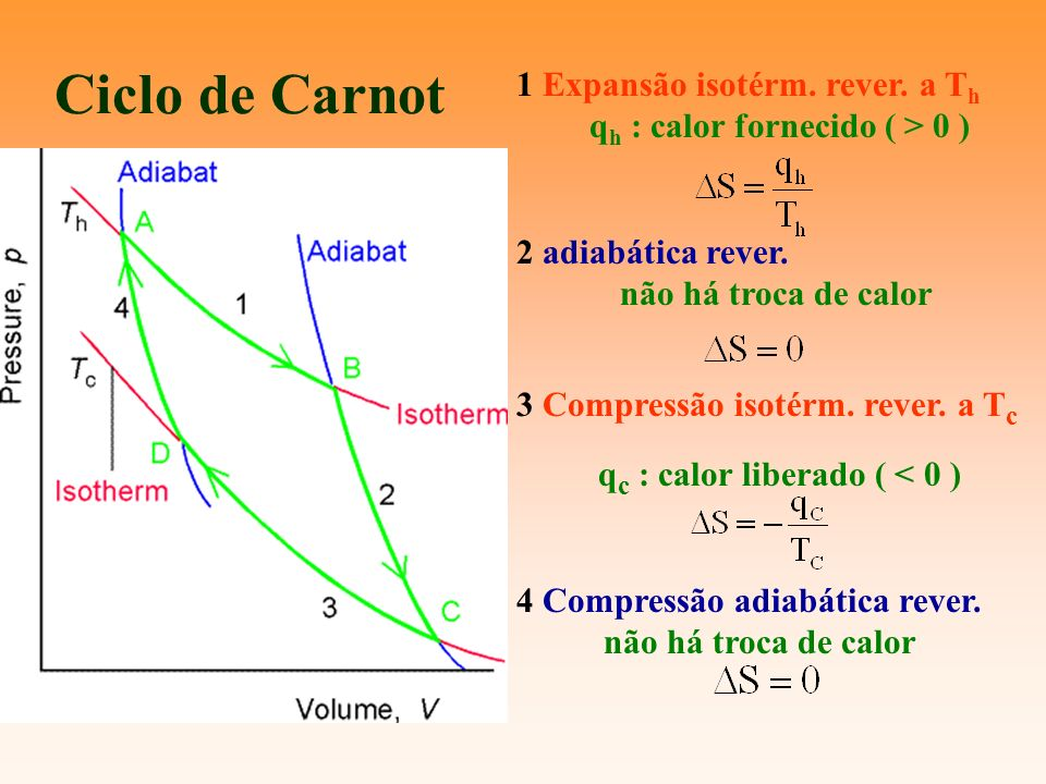 qh : calor fornecido ( > 0 ) qc : calor liberado ( < 0 )