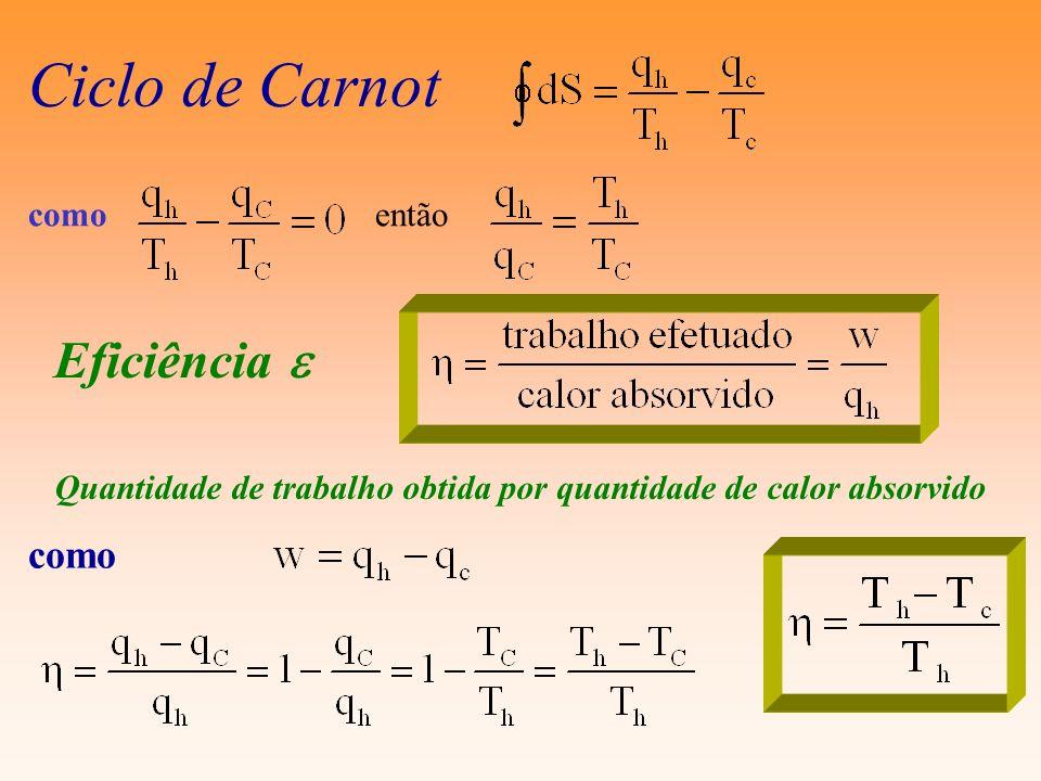 Ciclo de Carnot Eficiência e como como então