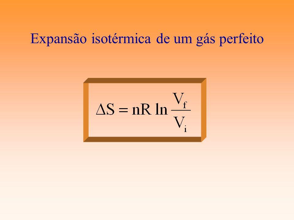Expansão isotérmica de um gás perfeito