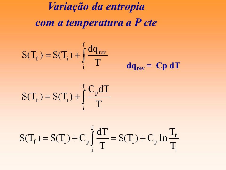 Variação da entropia com a temperatura a P cte
