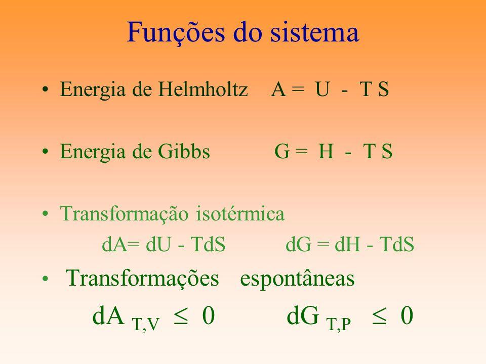 Funções do sistema dA T,V  0 dG T,P  0