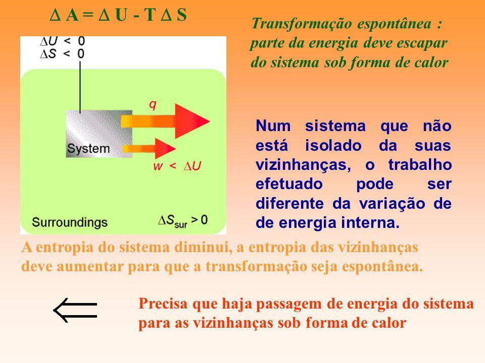 D A = D U - T D S Transformação espontânea :