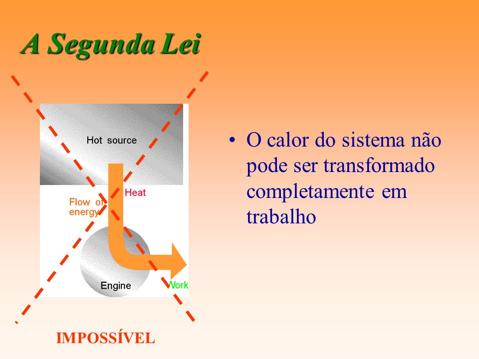A Segunda Lei O calor do sistema não pode ser transformado completamente em trabalho IMPOSSÍVEL