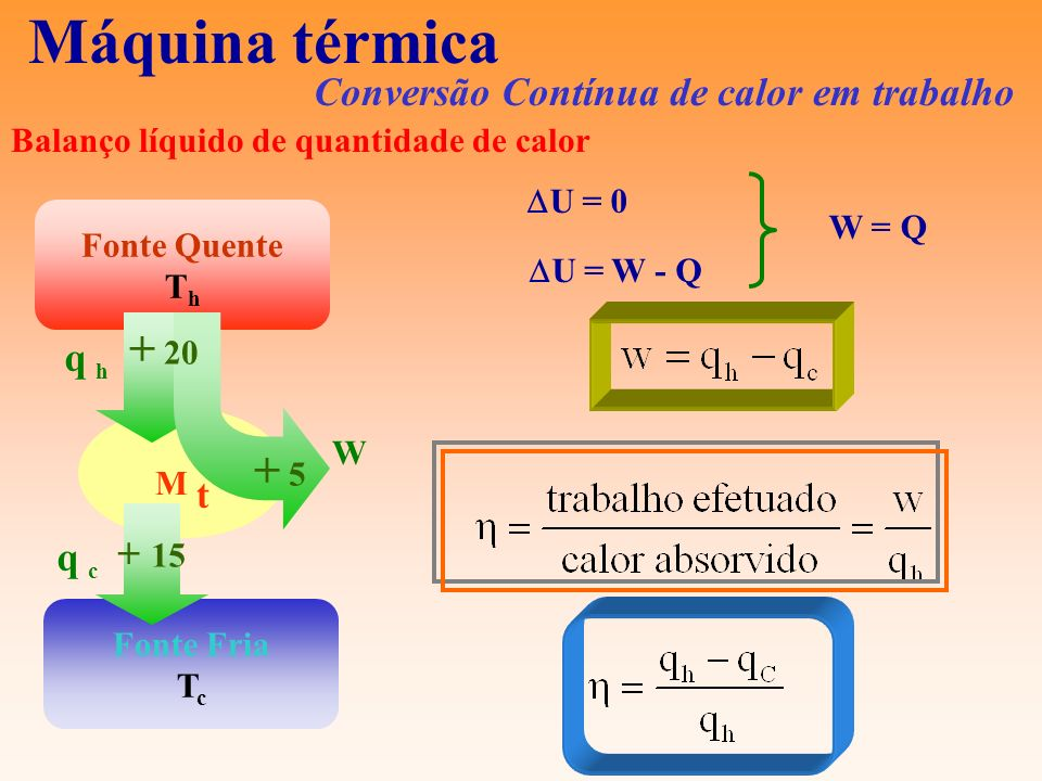 Máquina térmica + 20 + 5 Conversão Contínua de calor em trabalho q h