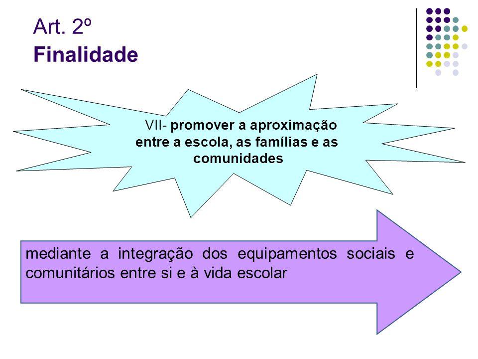 Art. 2º Finalidade VII- promover a aproximação entre a escola, as famílias e as comunidades
