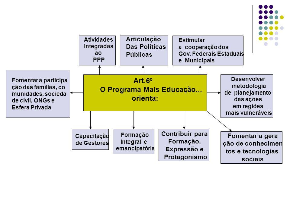 O Programa Mais Educação...