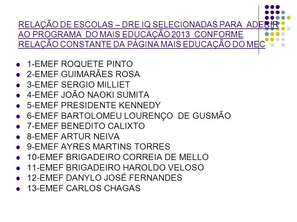 4-EMEF JOÃO NAOKI SUMITA 5-EMEF PRESIDENTE KENNEDY