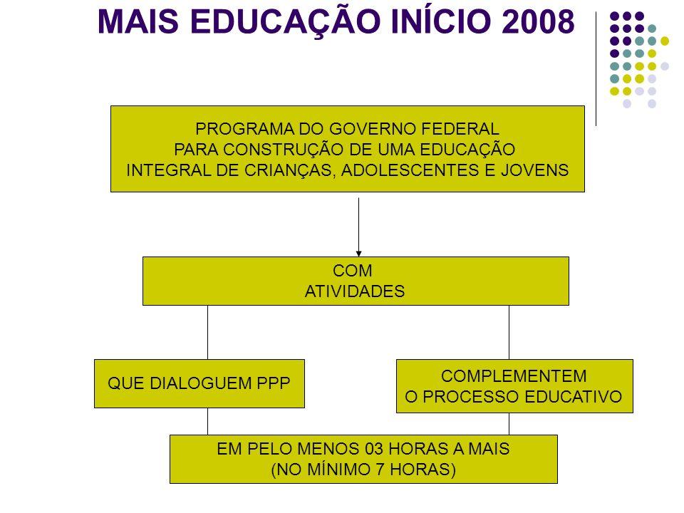 MAIS EDUCAÇÃO INÍCIO 2008 PROGRAMA DO GOVERNO FEDERAL