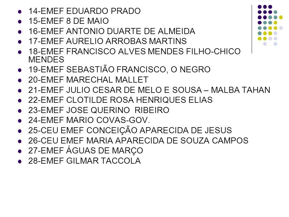 14-EMEF EDUARDO PRADO 15-EMEF 8 DE MAIO. 16-EMEF ANTONIO DUARTE DE ALMEIDA. 17-EMEF AURELIO ARROBAS MARTINS.
