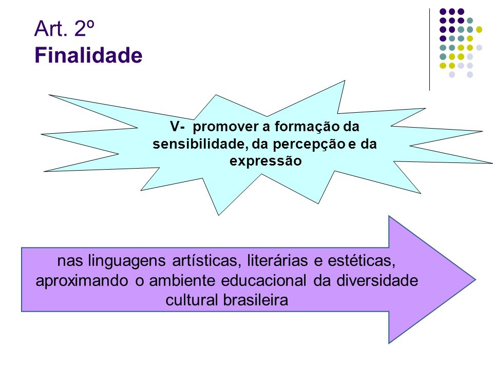 V- promover a formação da sensibilidade, da percepção e da expressão