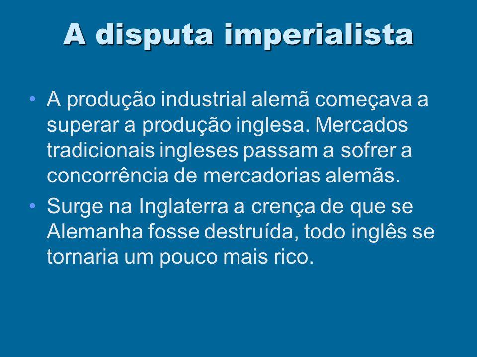 A disputa imperialista
