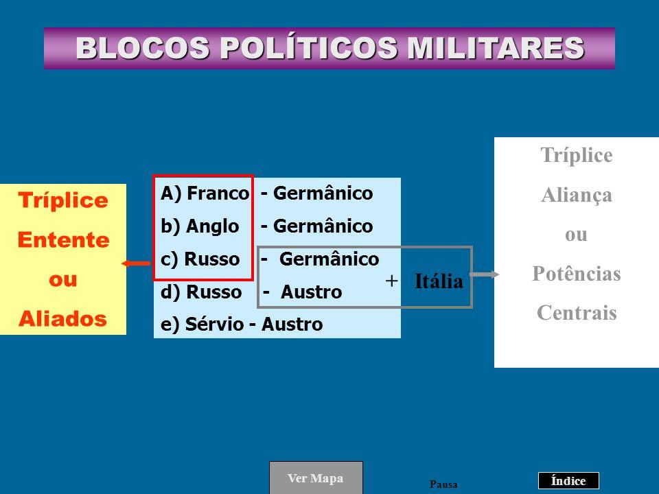 BLOCOS POLÍTICOS MILITARES