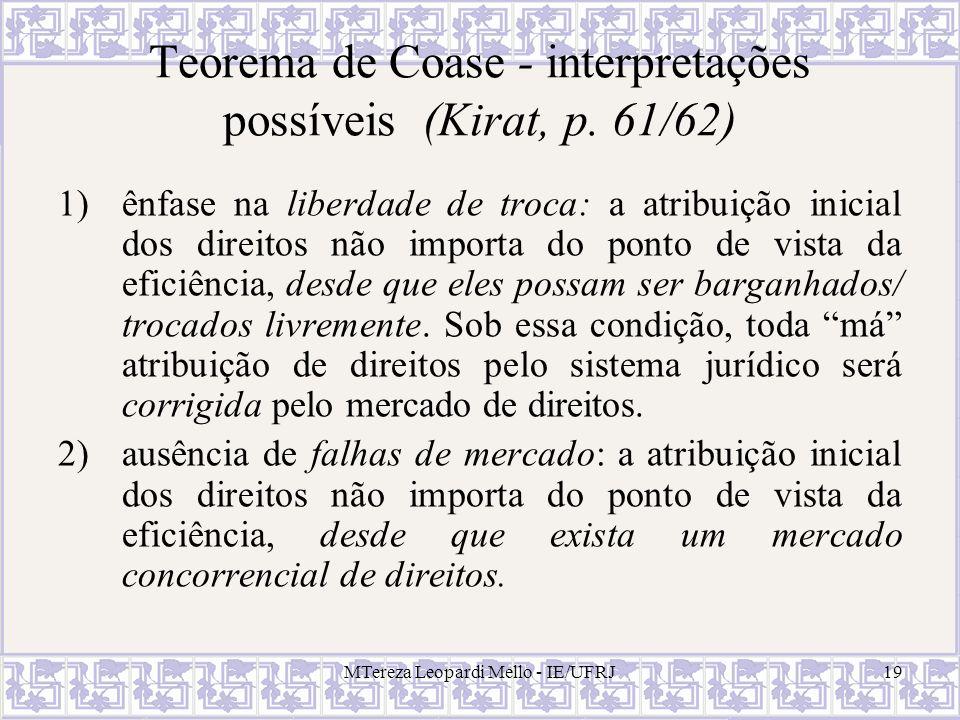 Teorema de Coase - interpretações possíveis (Kirat, p. 61/62)