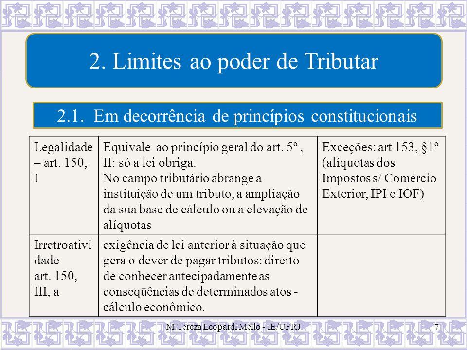 2. Limites ao poder de Tributar