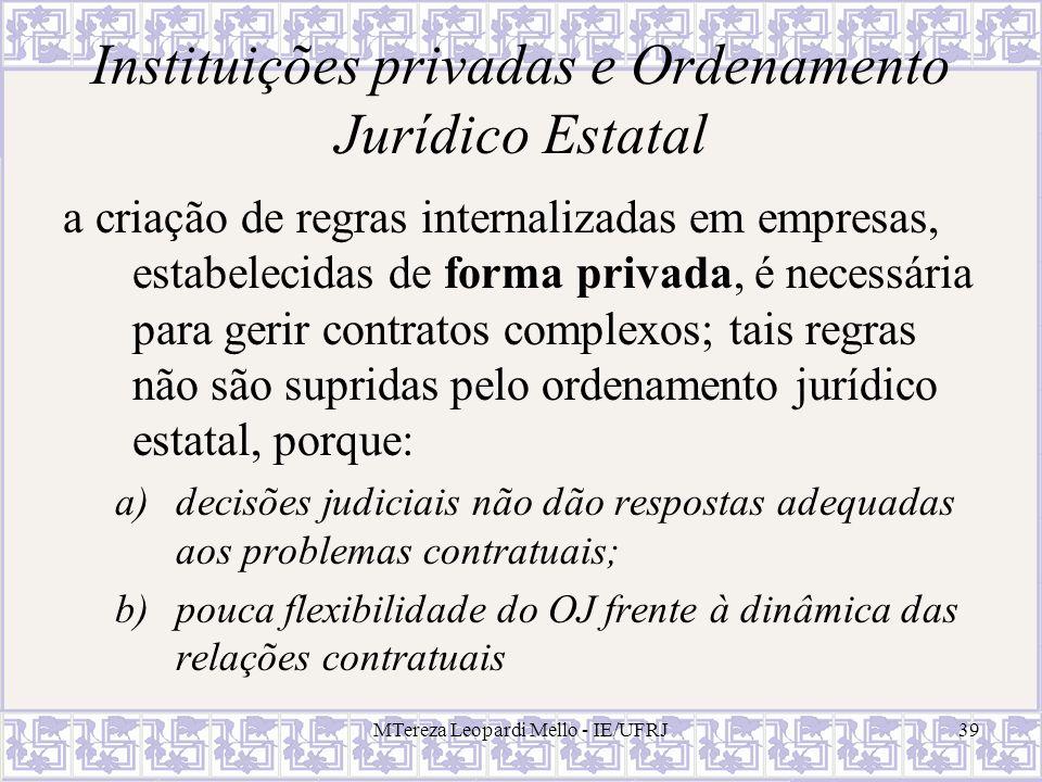 Instituições privadas e Ordenamento Jurídico Estatal