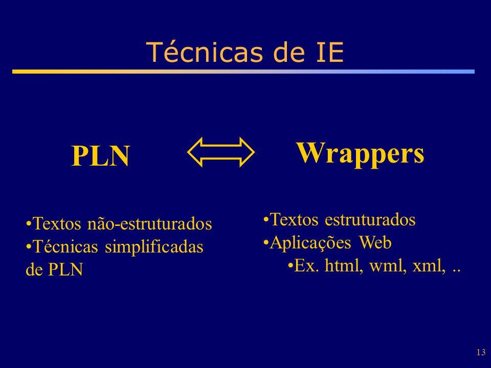 Wrappers PLN Técnicas de IE Textos estruturados