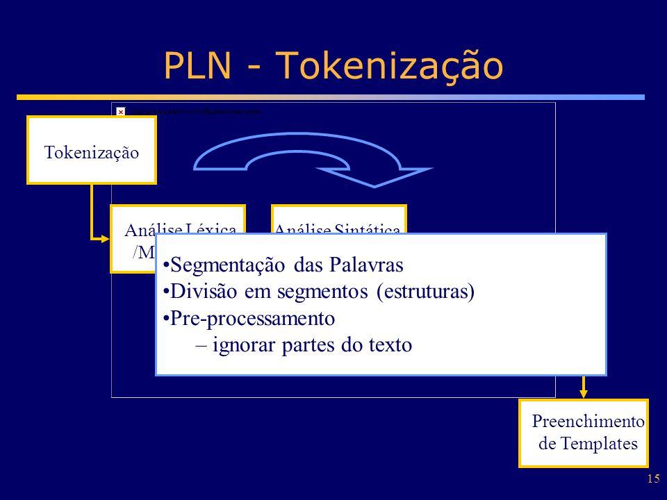 PLN - Tokenização Segmentação das Palavras