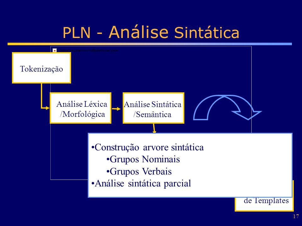 PLN - Análise Sintática