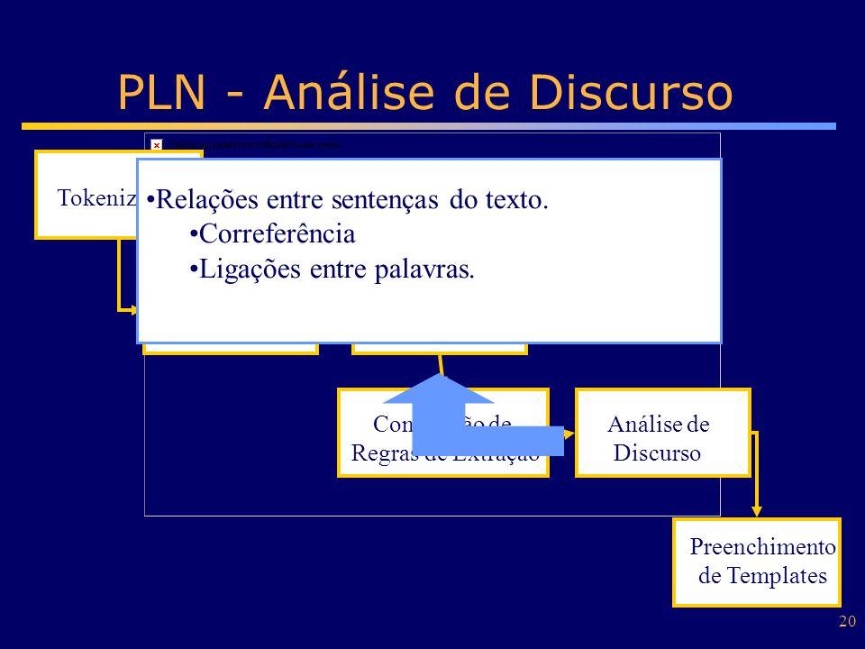 PLN - Análise de Discurso