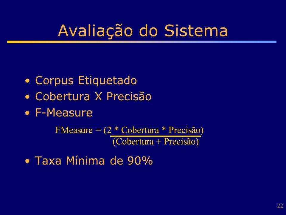 Avaliação do Sistema Corpus Etiquetado Cobertura X Precisão F-Measure