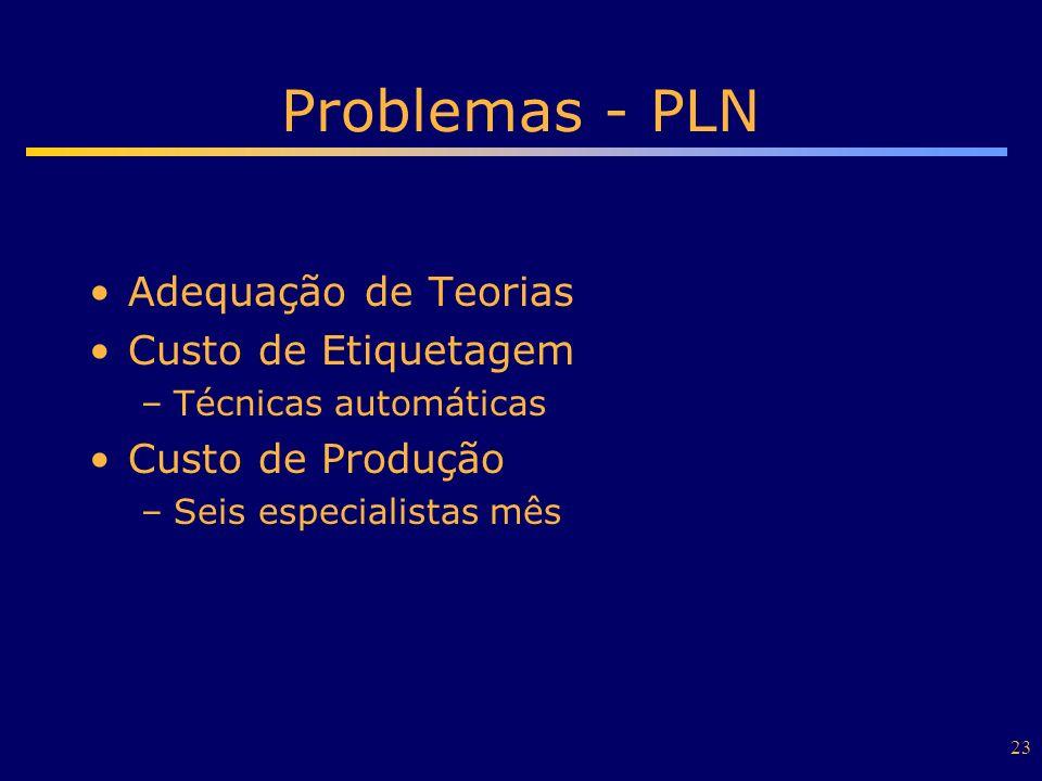 Problemas - PLN Adequação de Teorias Custo de Etiquetagem
