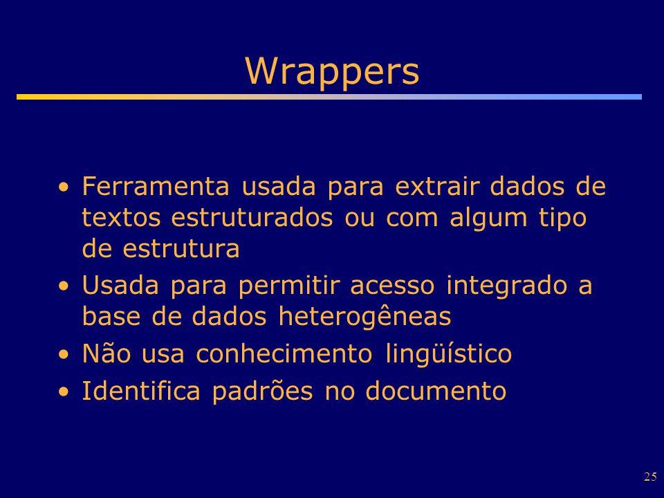Wrappers Ferramenta usada para extrair dados de textos estruturados ou com algum tipo de estrutura.