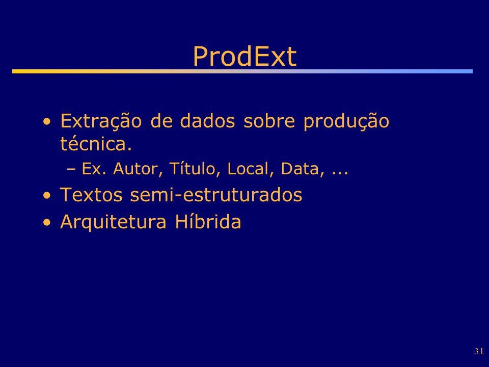 ProdExt Extração de dados sobre produção técnica.