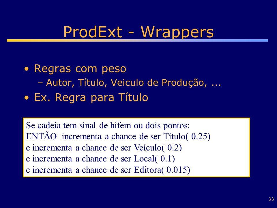 ProdExt - Wrappers Regras com peso Ex. Regra para Título