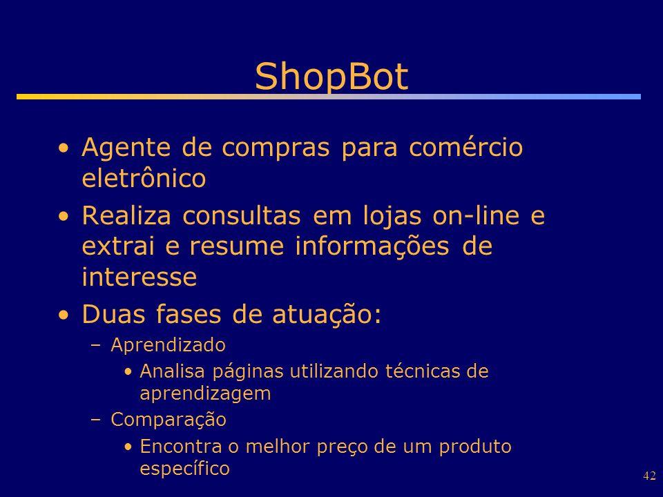 ShopBot Agente de compras para comércio eletrônico