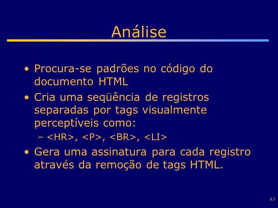 Análise Procura-se padrões no código do documento HTML