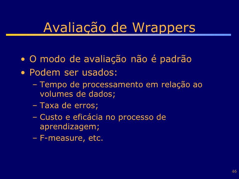 Avaliação de Wrappers O modo de avaliação não é padrão