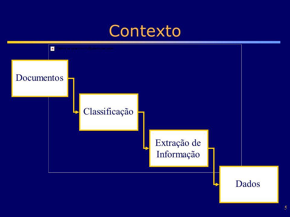 Contexto Documentos Classificação Extração de Informação Dados