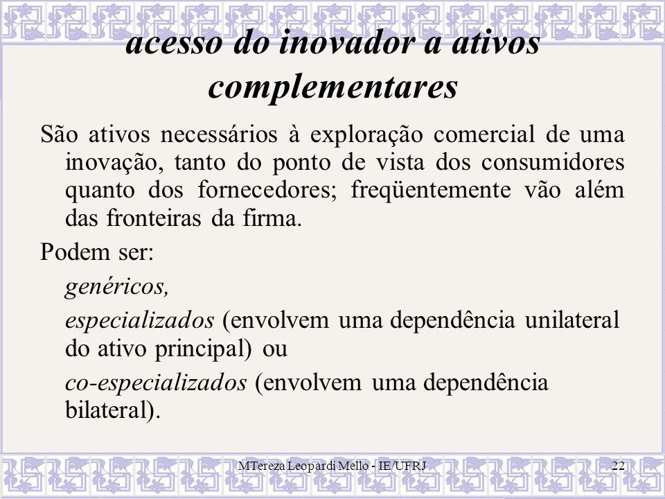 acesso do inovador a ativos complementares