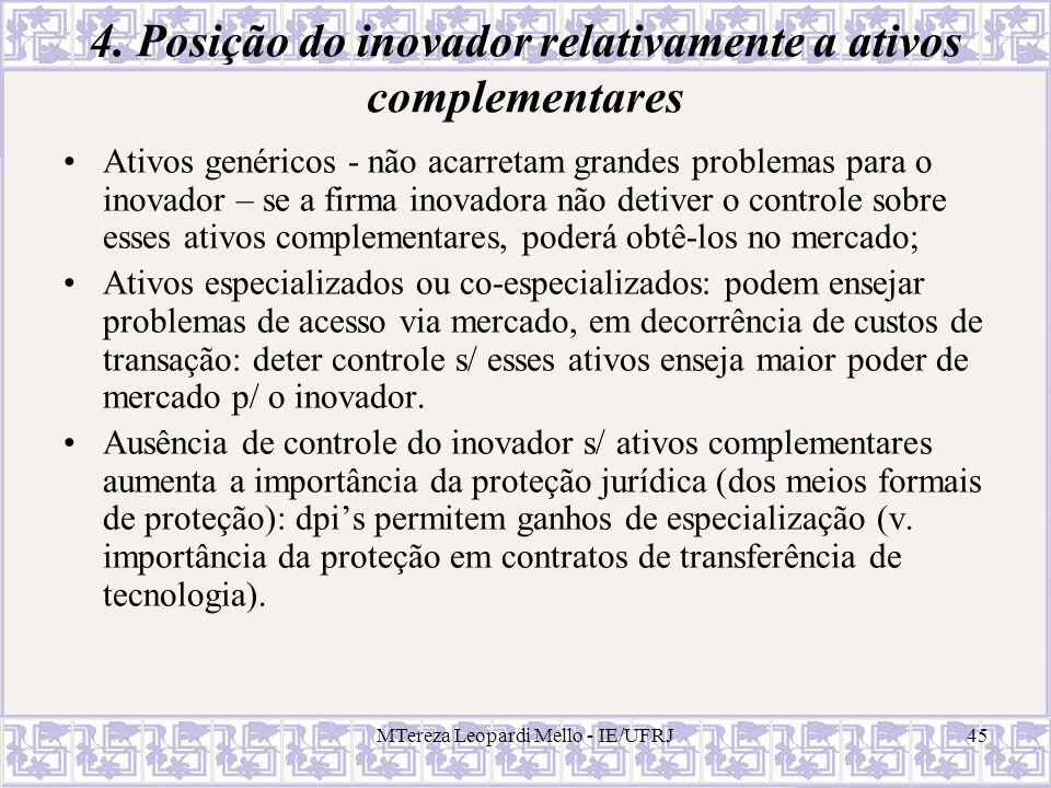 4. Posição do inovador relativamente a ativos complementares