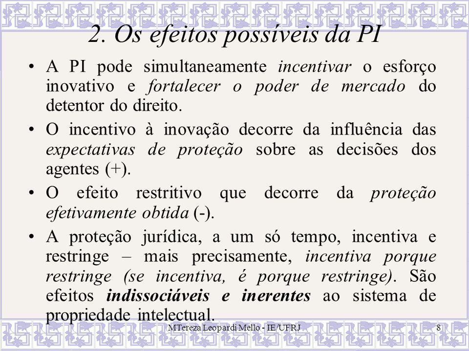 2. Os efeitos possíveis da PI