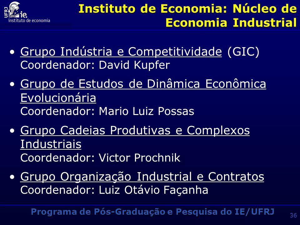 Instituto de Economia: Núcleo de Economia Industrial