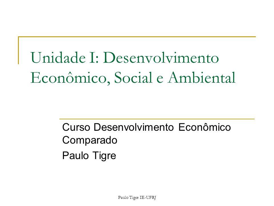 Unidade I: Desenvolvimento Econômico, Social e Ambiental