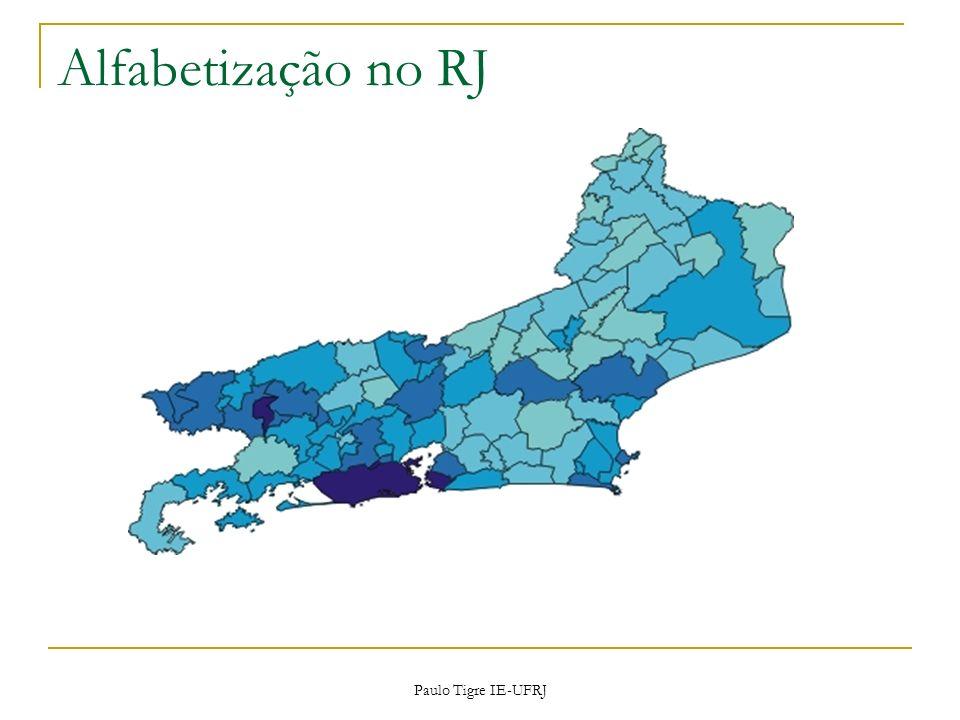 Alfabetização no RJ Paulo Tigre IE-UFRJ