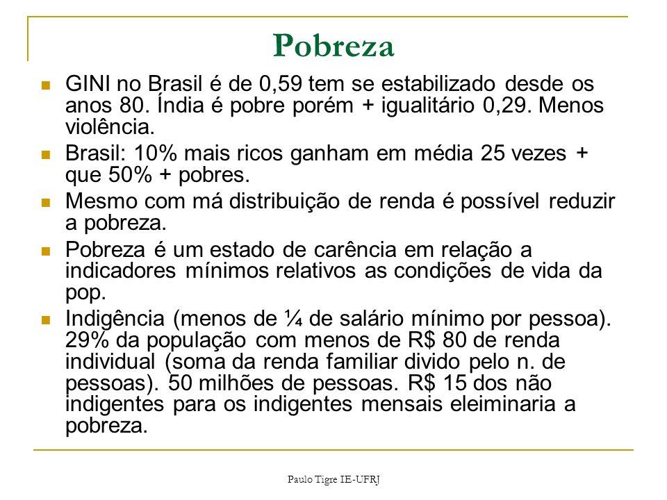 Pobreza GINI no Brasil é de 0,59 tem se estabilizado desde os anos 80. Índia é pobre porém + igualitário 0,29. Menos violência.