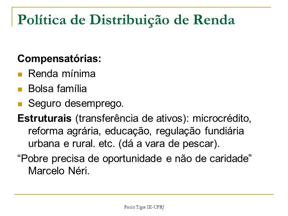 Política de Distribuição de Renda