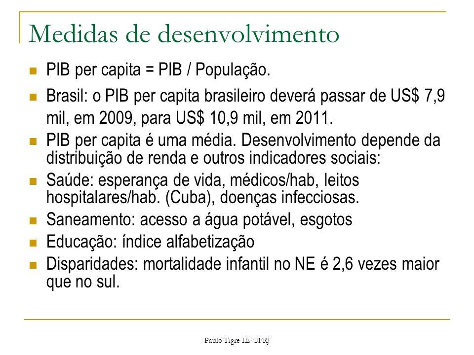 Medidas de desenvolvimento
