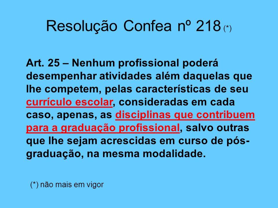 Resolução Confea nº 218 (*)