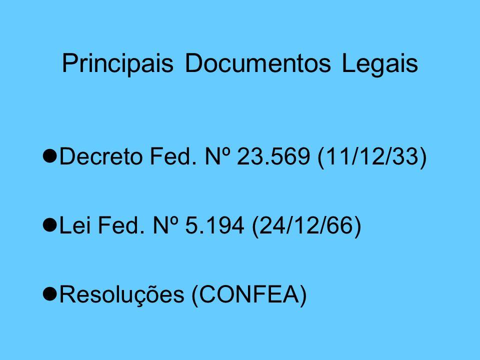 Principais Documentos Legais