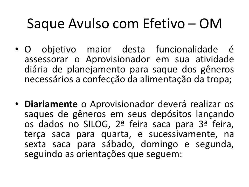 Saque Avulso com Efetivo – OM