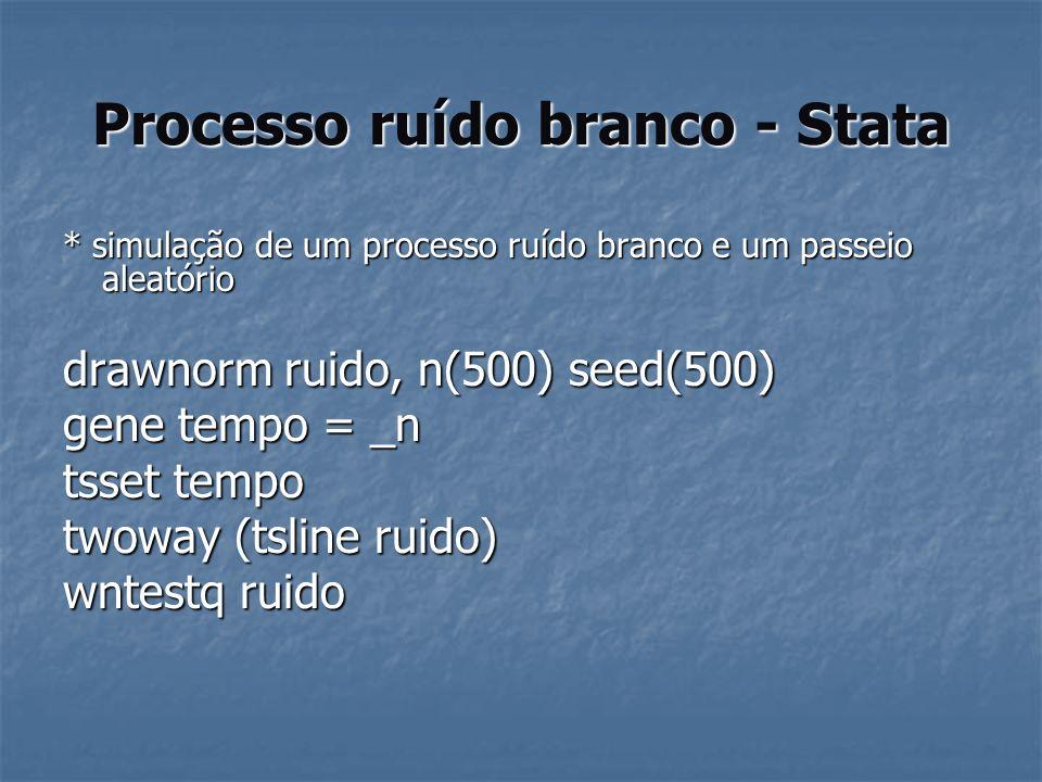Processo ruído branco - Stata