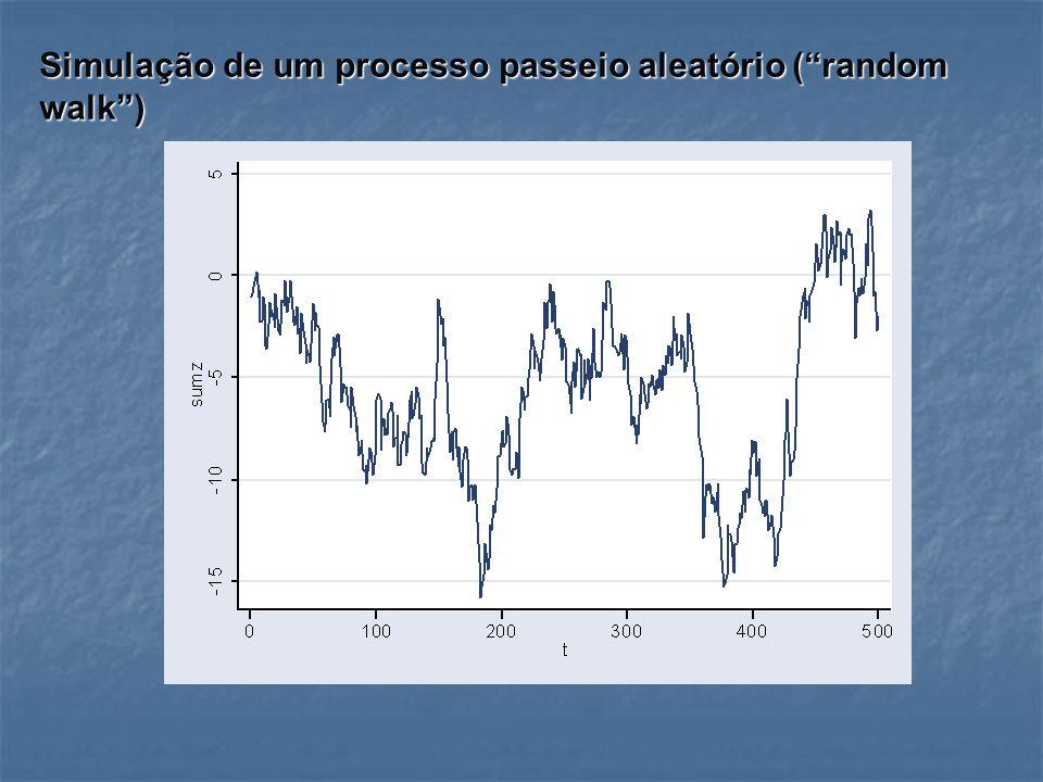 Simulação de um processo passeio aleatório ( random walk )