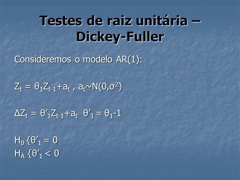 Testes de raiz unitária – Dickey-Fuller